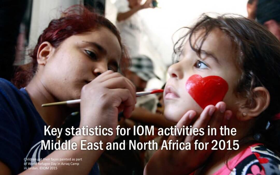 Key Statistics for IOM activities in the Middle East and North Africa for 2015