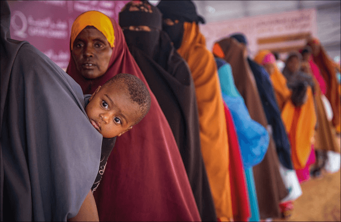The unmet needs of refugees and internally displaced people